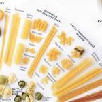 Итальянская паста — что это такое?
