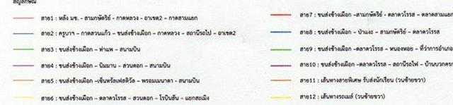 маршруты Чиангмайских сонгтео